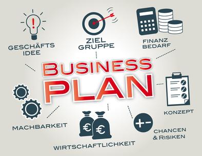 Der Businessplan für das Unternehmen